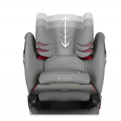 Автокресло 9-36 кг  Cybex Pallas S-Fix